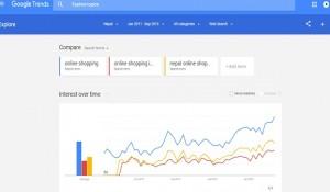 google trend ecomerce pic